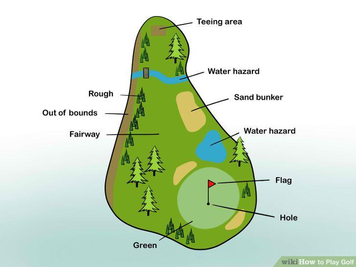 Golf Experts  U2013 Bean U0026 39 S Blogs